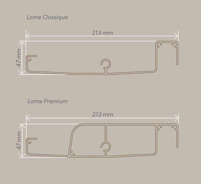 Schéma des lames pergola bioclimatique bordeaux